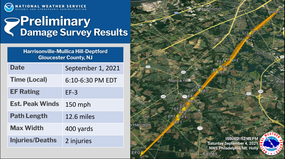 Preliminary National Weather Service report for the Gloucester County tornado.