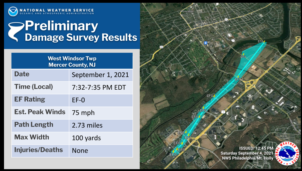Preliminary National Weather Service report of the Mercer County tornado.